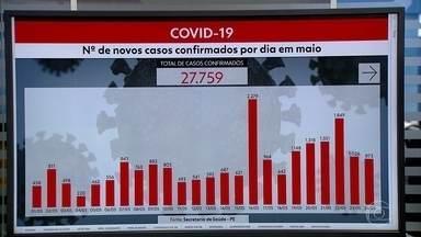 Pernambuco tem 2.220 mortes, 27.759 casos e 6.694 recuperados da Covid-19 - O número de curados foi o maior registrado em apenas um boletim.