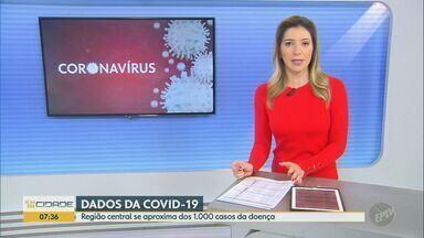 Cidades da região confirmam novos casos de coronavírus - Confira a atualização de todos os municípios das regiões central e de Campinas.
