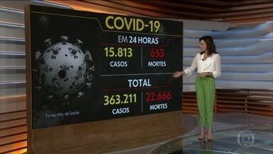 Brasil registra mais de 360 mil casos do novo coronavírus e mais de 22 mil mortes - O Ministério da Saúde confirmou, neste domingo (24), mais de 15 mil novos casos e 653 mortes, nas últimas 24 horas.