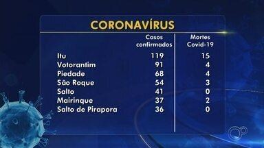 Veja os números do coronavírus na região de Sorocaba nesta segunda-feira - Veja os números do coronavírus na região de Sorocaba (SP) nesta segunda-feira (25).