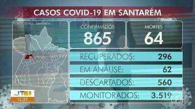 Acompanhe os números de casos positivos de Covid-19 em Santarém - Município tem 865 pessoas infectadas e 64 morreram por causa da doença.
