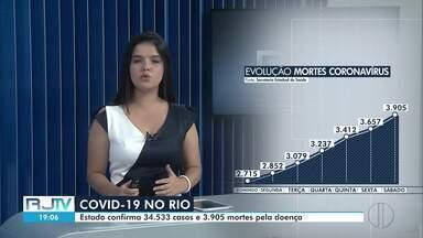 Veja a íntegra do RJ2 deste sábado, 23/05/2020 - Jornal vai ao ar de segunda a sábado na Inter TV RJ.