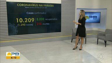 Paraíba tem 10.209 casos confirmados e 298 mortes por coronavírus - Pelo menos 1.290 novos casos e 12 mortes foram confirmados nesta quarta-feira (27).