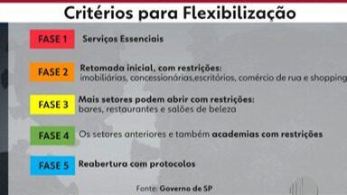 Governo do Estado de São Paulo prorroga quarentena de prevenção do novo coronavírus - A quarentena terá um novo formato e a proposta é retomar as atividades aos poucos.