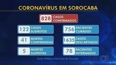 Prefeituras de Sorocaba, Jundiaí e Itapetininga divulgam balanços de coronavírus - Confira as atualizações dos casos de coronavírus nas cidades de Sorocaba, Jundiaí e Itapetininga (SP).