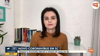 Chapecó e Concórdia lideram o número de casos de coronavírus em SC - Chapecó e Concórdia lideram o número de casos de coronavírus em SC