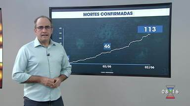 Casos de coronavírus na região em 2 de junho - Levantamento é feito com base nos dados das prefeituras.