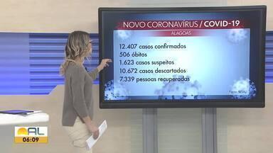 Passa de 500 o número de mortes por Covid-19 em Alagoas - Segundo o boletim epidemiológico da Sesau foram 848 novos casos confirmados e 24 mortes em 24 horas.