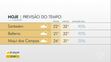 Previsão do Tempo: confira como está clima para sua região - Saiba o clima para sua região.