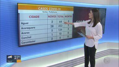 Cidades da região de São Carlos confirmam 95 novos casos de Covid-19 - Mais de 1,5 mil pessoas foram infectadas e 62 morreram por causa da doença.