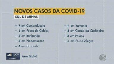 Número de confirmações de Covid-19 dobra em 16 dias no Sul de Minas - Veja dados atualizados pela SES-MG