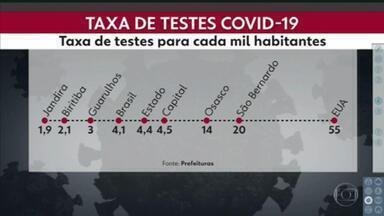 Cidades da Região Metropolitana ainda não estão realizando testagens de Covid-19 em massa - Testagem em massa está entre os critérios para as cidades aderirem à reabertura de economia no plano do governo de flexibilização.