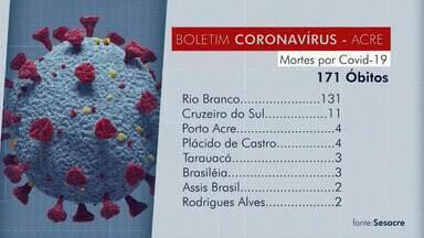 Casos de Covid-19 agora são registrados em todas as cidades do Acre - Casos de Covid-19 agora são registrados em todas as cidades do Acre