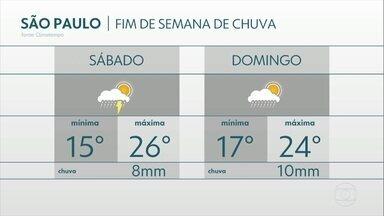 Sexta-feira de tempo nublado e chuva fraca na capital - A máxima não passa dos 23 graus. No fim de semana chove a partir do sábado à noite
