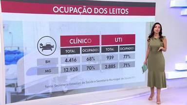 Veja a ocupação dos leitos em BH e Minas nesta quinta-feira - Na capital a ocupação dos leitos de UTI está em 77% e em Minas em 70%.