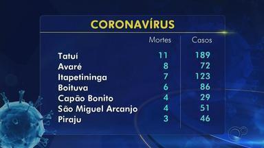 Confira o balanço de casos de coronavírus na região de Itapetininga - Confira o balanço de casos de coronavírus na região de Itapetininga.