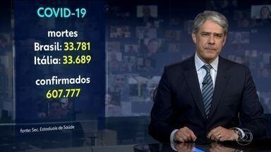 Brasil ultrapassa Itália e é o terceiro país em número de mortos pela Covid-19 - De acordo com dados levantados pelo G1 junto às secretarias estaduais de Saúde, o país registrou 33.781 óbitos desde o início da pandemia até agora. Pelo 2º dia seguido, o Ministério da Saúde atrasa a divulgação das vítimas do coronavírus.