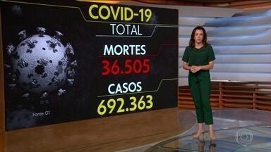 Coronavírus: Brasil registra 36.505 mortos e 692.363 casos confirmados da Covid-19 - Na ausência dos números do Ministério da Saúde, o Bom Dia Brasil segue o levantamento do G1, com base nos números das secretarias estaduais. O Conselho Nacional dos Secretários de Saúde, que reúne os gestores dos 26 estados e do DF, lançou um portal paralelo para divulgar os dados da pandemia do coronavírus no país.