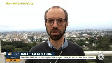 Daniel Scola comenta polêmica na divulgação dos dados de coronavírus pelo governo federal - Assista ao vídeo.