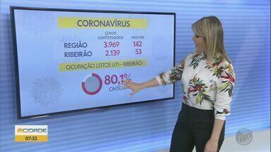 Aumenta o número de casos da Covid-19 na região de Ribeirão Preto, SP - São 3.969 casos confirmados até esta sexta-feira (12).
