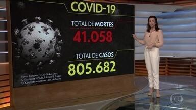Brasil registra mais de 41 mil mortos e 800 mil infectados pelo coronavírus - Números são do consórcio formado pelos veículos de imprensa brasileiros. Em menos de três meses, a Covid-19 matou mais brasileiros do que a violência em 2019. A preocupação aumentou em cidades que vinham controlando a pandemia.