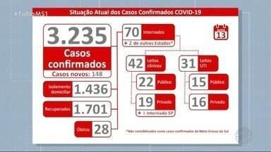 MS registra mais 234 novos casos de covid-19 neste sábado - MS registra mais 234 novos casos de covid-19 neste sábado