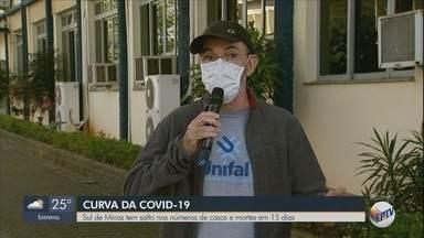 Sul de Minas tem salto no número de casos e mortes em 15 dias - Gabriela Prado atualiza as informações