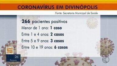 Pandemia do coronavírus muda rotina de crianças em Divinópolis - Tempo de distanciamento social faz com que os pequenos sintam falta de parentes e amigos. Pais devem se atentar à saúde mental dos filhos.