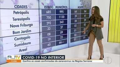 Confira o número de casos de coronavírus na Região Serrana do Rio. - Números da doença crescem no interior do Rio.