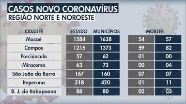 Veja o avanço da Covid-19 no Norte e Noroeste do Rio - RJ2 traz dados atualizados sobre o avanço da doença na área de cobertura.