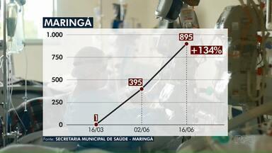 Cidades do interior registram mais casos de Covid-19 - Nos últimos dias o crescimento no número de casos da doença chegou a 134%.