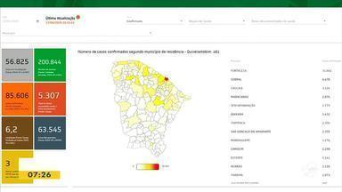 Veja a situação do coronavírus no Ceará - Saiba mais em g1.com.br/ce