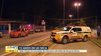 Sobe número de autuações de motoristas sob efeito de álcool em Minas - Mesmo durante a pandemia e o isolamento social, houve um aumento no número de autuações de motoristas dirigindo sob efeito de álcool em Minas, segundo o Detran.
