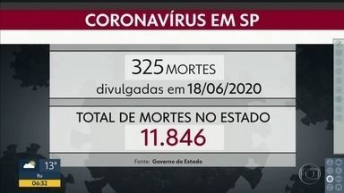 Estado de São Paulo tem 11.846 mortes por coronavírus - Número total de infectados registrados é de 192.628.