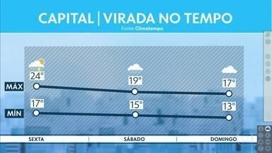 Tardes ensolaradas, quentes e secas têm data para acabar... - Frente fria chega na sexta-feira e muda o tempo no fim de semana, na Grande São Paulo.