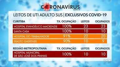 Taxa de ocupação de leitos UTI SUS para Covid chega a 100% em vários hospitais do Paraná - Em alguns deles, também já não há mais vaga em leitos de enfermaria.