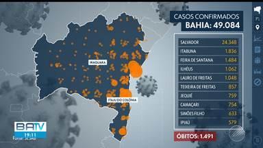Bahia registra 49.084 casos de coronavírus; veja também taxa de ocupação das UTIs - Confira as principais informações sobre a pandemia em todo o estado.