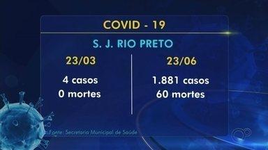 Quarentena completa três meses nesta terça-feira em Rio Preto - A quarentena provocada pela pandemia do novo coronavírus completa três meses, nesta terça-feira (23), em São José do Rio Preto (SP).