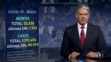 Brasil registra mais 1.103 mortes por coronavírus; total se aproxima de 54 mil - Segundo o levantamento feito pelo consórcio de veículos de imprensa, o número de infectados, desde o início da pandemia, chegou a 1.192.474. Mais 40.995 casos foram registrados nas últimas 24 horas.