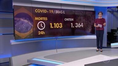 Brasil registra 1.103 mortes por Covid-19 nesta quarta (24) - Ao todo, 53.874 pessoas já morreram de coronavírus no Brasil; mais de 1,09 milhão de brasileiros já testaram positivo para a Covid-19.