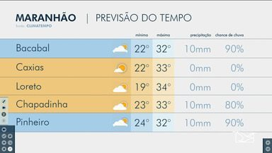 Veja as variações das temperaturas no Maranhão - Confira a previsão do tempo nesta quinta-feira (25) em São Luís e também no interior do estado.