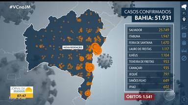 Bahia ultrapassa a marca de mais de 50 mil casos confirmados de coronavírus - Veja as principais notícias sobre a pandemia no estado.