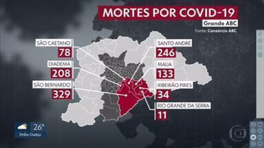 Grande ABC já soma 1.039 mortes por Covid-19 - Municípios, no entanto, quem avançar para a fase 3 do isolamento social contra o coronavírus.