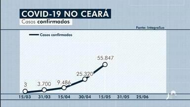 Mais de cem mil casos de covid-19 no Ceará - Saiba mais em g1.com.br/ce