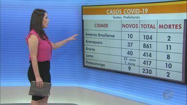 Cidades da região de São Carlos confirmam 238 novos casos de Covid-19 - Números registrados entre quinta (25) e sexta-feira (26) incluem 7 mortes.