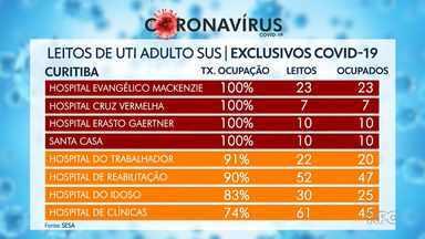 Metade dos hospitais de Curitiba que têm leitos UTI SUS Covid-19 não tem mais vagas - A taxa de ocupação de leitos no estado é de 65%.