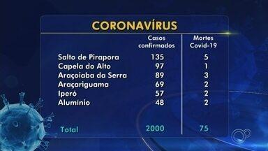 Casos suspeitos e confirmados de coronavírus na região de Sorocaba - Em Itu (SP), a prefeitura confirmou um novo óbito por coronavírus nesta segunda-feira (29). A cidade também registrou 41 novos casos da doença.