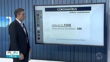 RJ2 atualiza novos casos de coronavírus na região - Volta Redonda, Angra dos Reis, Três Rios, Paraíba do Sul e Paraty registraram mortes pela doença.