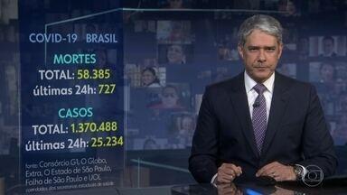 Brasil tem 727 mortes por Covid em 24 h e passa de 58,3 mil, aponta consórcio da imprensa - Nas últimas 24 horas foram registrados 25.234 casos novos da Covid-19. Desde o início da pandemia no país, o total de registro de pessoas infectadas chegou a 1.370.488.