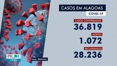 Alagoas registra 36.819 casos confirmados de Covid-19 - Número de mortes é de 1.072.